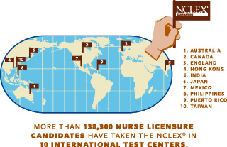More than 138,300 nurse licensure candidates have taken the NCLEX in 10 international test centers