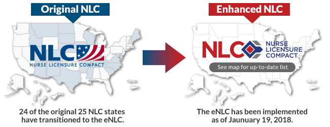 Original NLC Map: 25 states need to transition to the enhanced NLC; arrow showing movement to new enhanced NLC map: eNLC needs 26 states enacted to become effective.